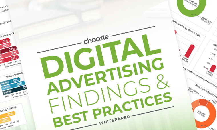 Digital Advertising Findings & Best Practices Infographic