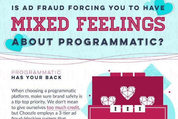 Is ad fraud forcing you to have mixed feelings about programmatic?