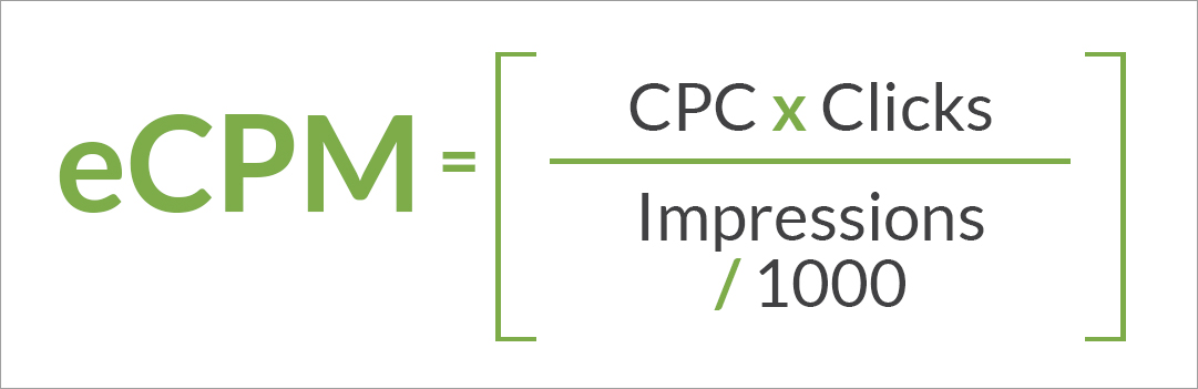 Choozle Blog How is CPM Calculated Formula Example