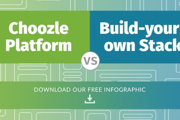 Display advertising software comparison: Choozle vs build-your-own