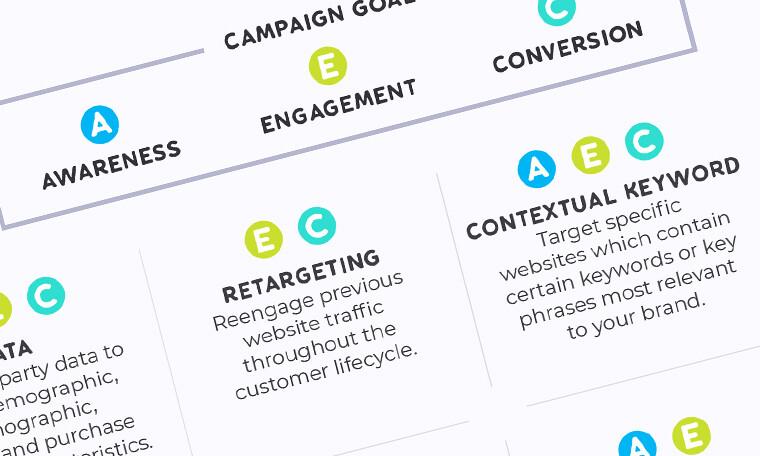 Connecting Campaign Goals Tactics Thumbnail