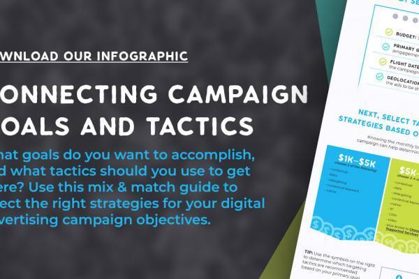 Connecting campaign goals and digital marketing tactics