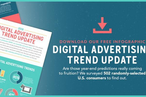 Digital advertising trends survey