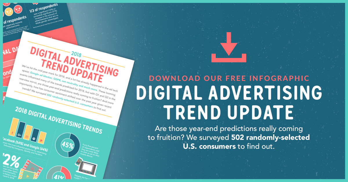 Choozle Digital Advertising Trend Survey Infographic