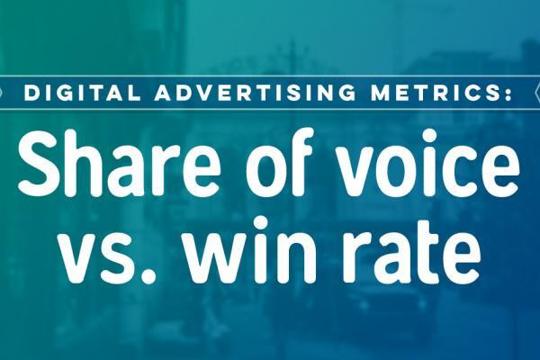 Digital advertising metrics: Share of voice vs. win rate
