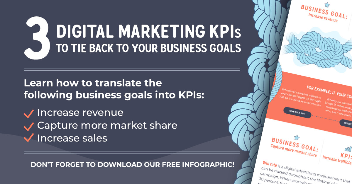 Three Digital Marketing KPIs Infographic