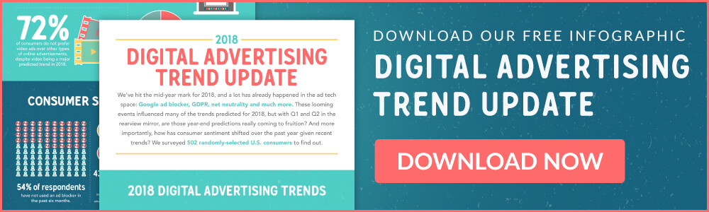 Digital advertising trends survey download